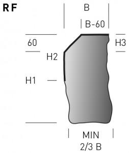kantsten-rf-skiss-2